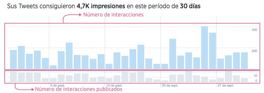 Twitter Analytics 03