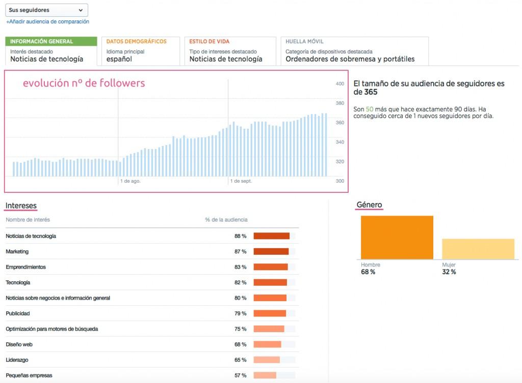 Twitter Analytics 06
